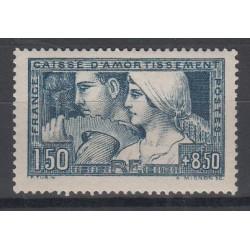 TIMBRE N°252a Etat II* Le travail Année 1928 NEUF* Signé Côte 250 Euros