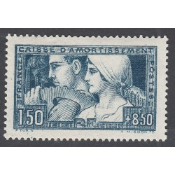 TIMBRE N°252b Etat III Le travail Année 1928 NEUF** Signé Côte 260 Euros