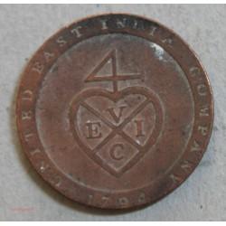 INDE Madras 1/96 roupie 1794