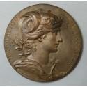 Médaille Exposition Universelle 1889 par Daniel DUPUIS