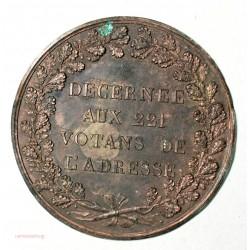 Médailles unifaces à voir... L'art des gents , voir mes autres médailles..
