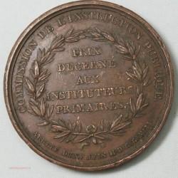 Médaille Louis XVIII Prix décerné aux instituteurs, lartdesgents.fr