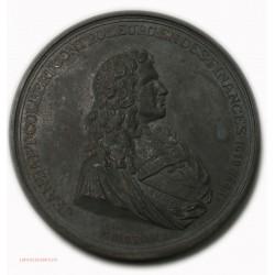 Medaille J.B COLBERT Connaissances actuelles par M. BERTONNIER